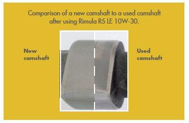 O comparatie intre un arbore cu came nou si unul folosit cu Shell Rimula R5 LE 10W-30