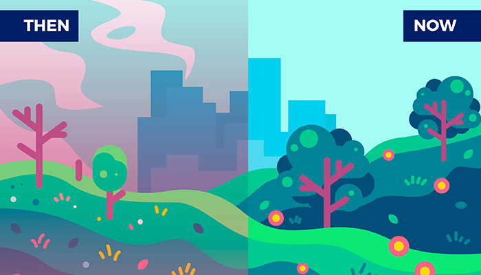 Sustenabilitatea – cheia pentru noua ordine globala in lumea post COVID-19